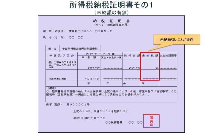 証明 2 その 納税 書