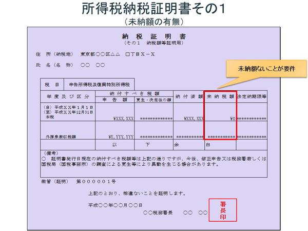 納税 書 税 消費 証明